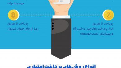 Photo of انواع روش های پرداخت در سککوک